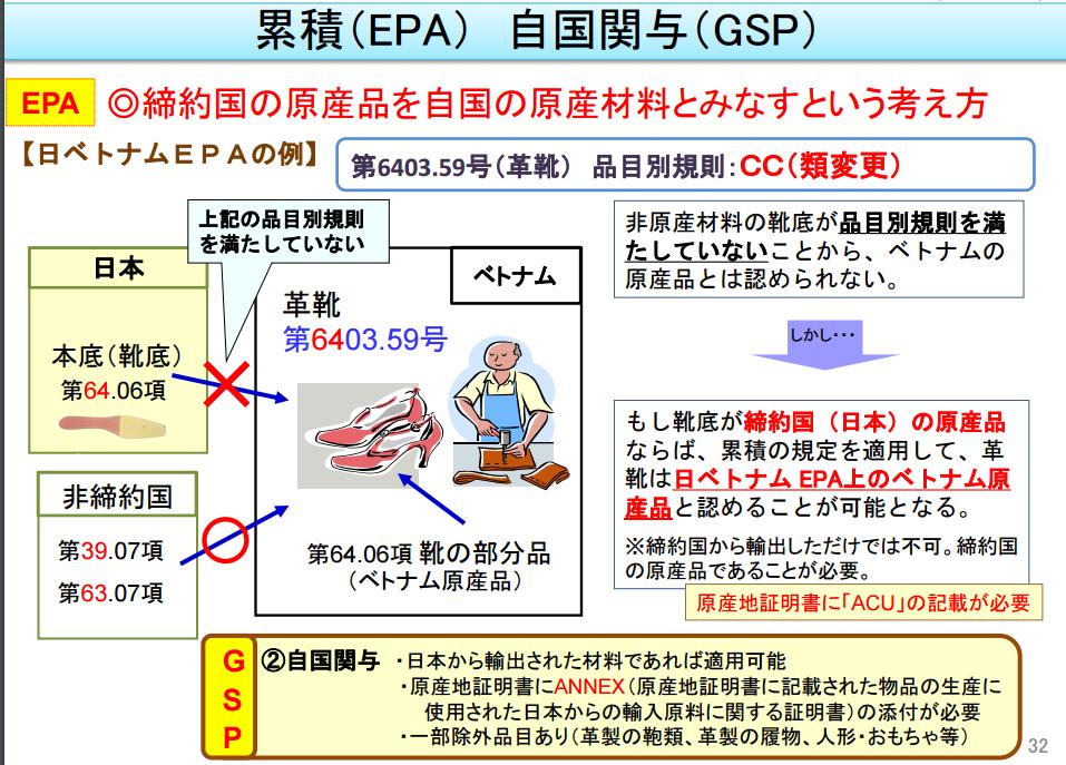 自国関与とは – 関税削減.com【EPA適用HSコード解説】