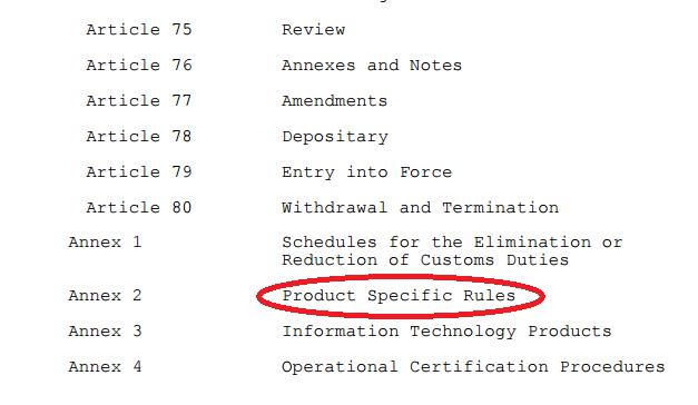 PSRの意味 品目別分類規則