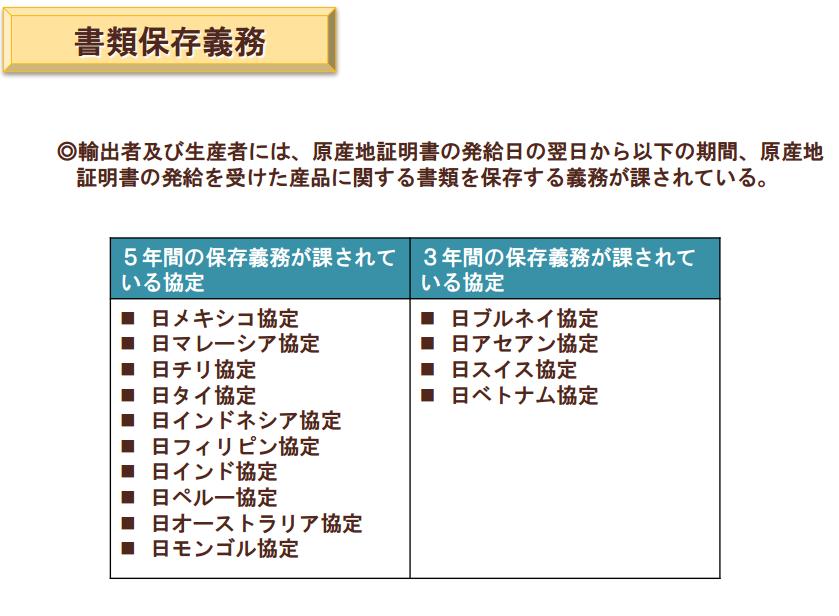原産地証明書関係書類保存義務期間