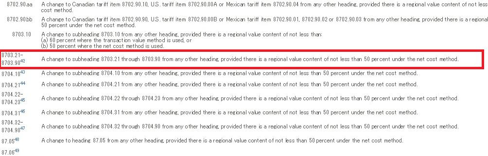 NAFTA自動車原産地規則