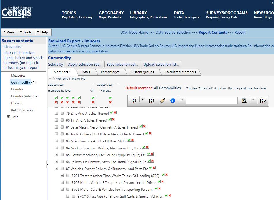 usatradeonline censusで品目コード別貿易統計データ
