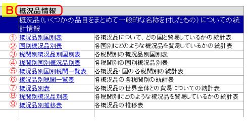 概況品コードを指定する場合は「概況品情報」のメニュー