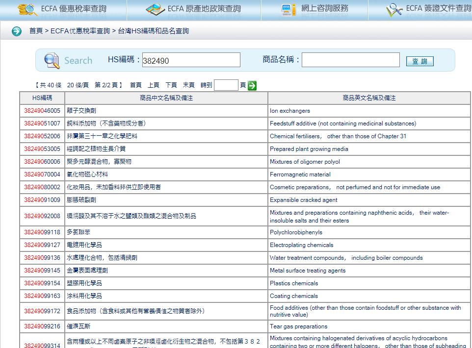 RCEPで重要な中国貨物のHSコード
