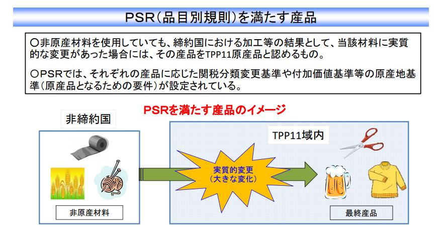 TPP品目別分類規則の解説