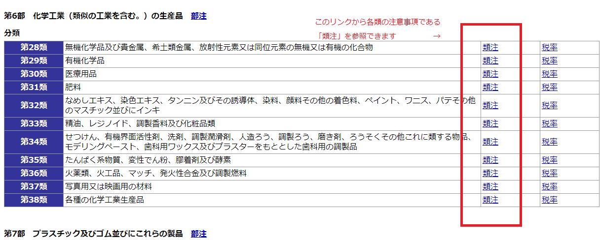HSコード6部