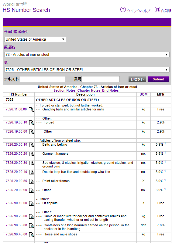 WorldTariffを利用して輸出先国の関税率を調べる