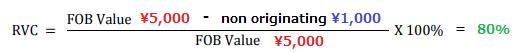 関税分類変更基準(CTC)と付加価値基準(VA)を比較