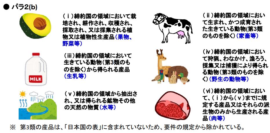 日米貿易協定(TAG)完全生産品