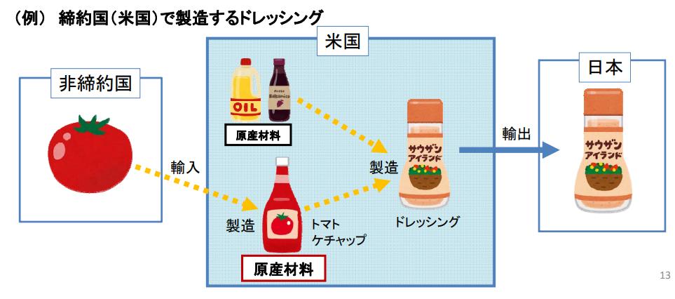 日米貿易協定(TAG)原産材料のみから生産される産品