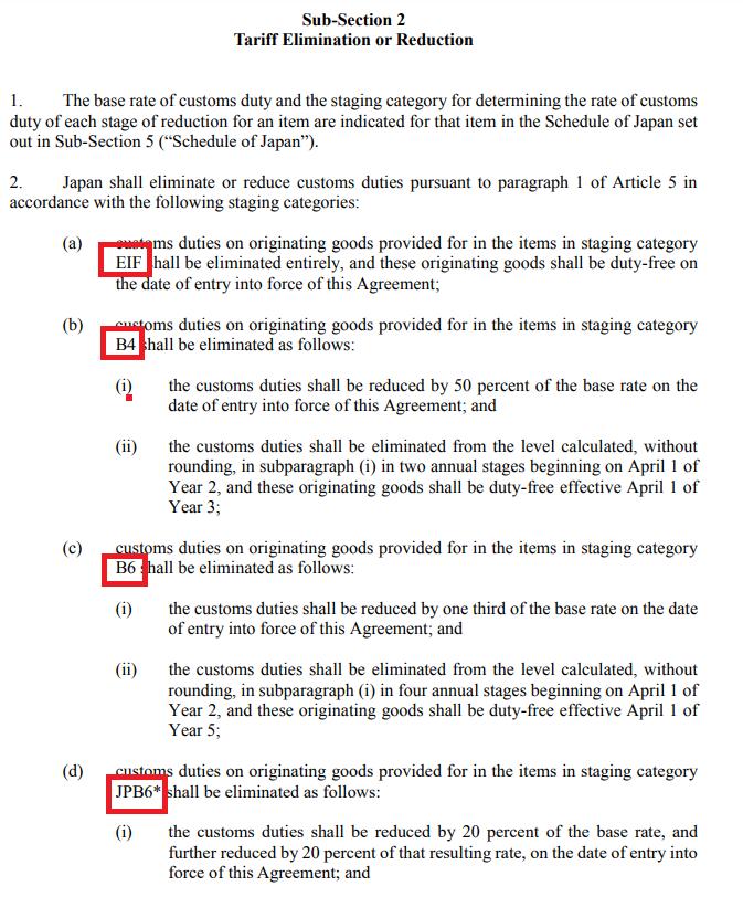 日米貿易協定(TAG)関税撤廃スケジュール