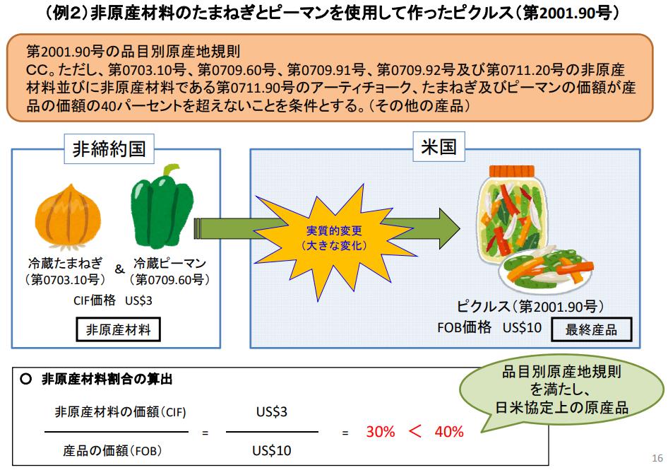 日米貿易協定(TAG)付加価値基準