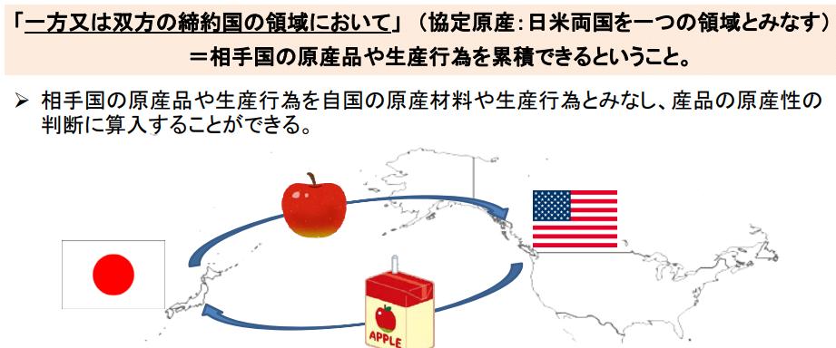 日米貿易協定(TAG)累積