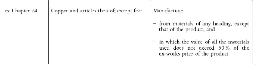 """Case study of """"CTC"""" & """"VA"""" method combined(Doors of copper plate)"""