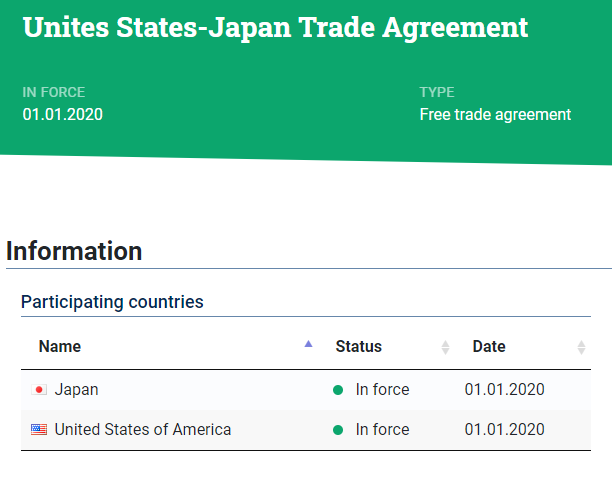 Import fees from Japan to US